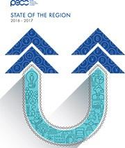 State of the Region 2016-2017