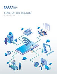 State of the Region 2018-2019