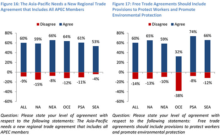 asia-pacific trade agreement pdf
